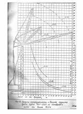 Минераловатные Отводы для труб в фольге 162/70 мм LINEWOOL